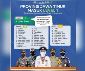 Jawa Timur, Provinsi Satu-satunya yang Masuk Level 1 di Indonesia