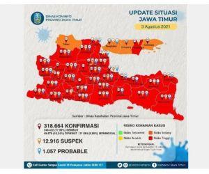 Jawa Timur Konsisten Sumbang Kasus Covid 19 Tertinggi di Indonesia